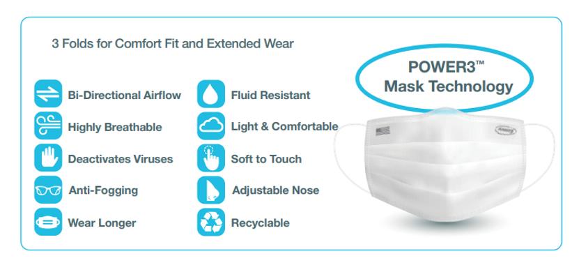 Mask Technology Image.png