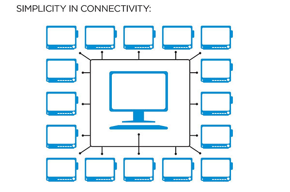 Omni K Connect.jpg