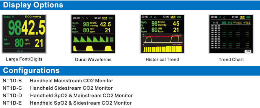 NT1D Capnography Image 3.PNG