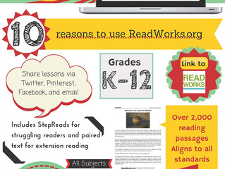 Ten Reasons to Use Read Works