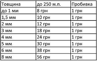 price_lazer_1.jpg