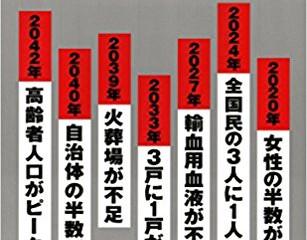 河合雅司『未来の年表 人口減少日本でこれから起きること』(2017年、講談社現代新書)