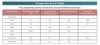 Propensity Score.png