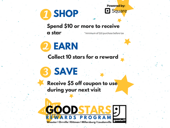 Copy of Rewards Program 11x17