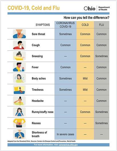covid symptoms.jpg