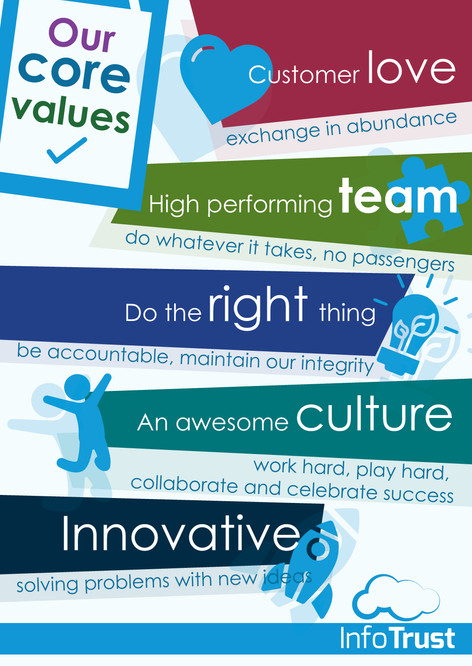 InfoTrust - Core Values