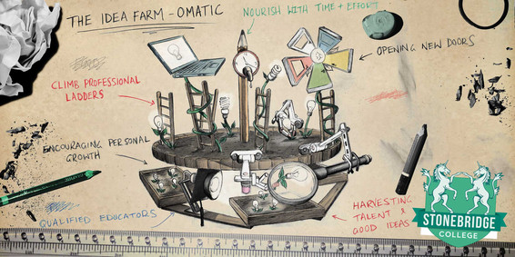 The Idea Farm