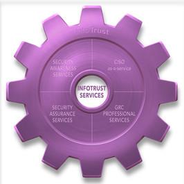InfoTrust Services - Cog