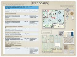 FF&E Sample