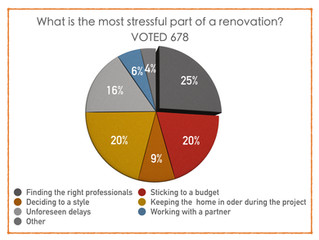 What's the most stressful part of a renovation?