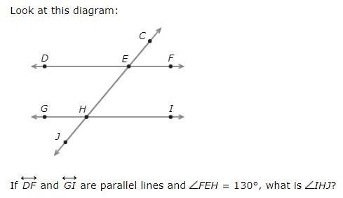 transversal of parallel lines