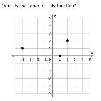 function range