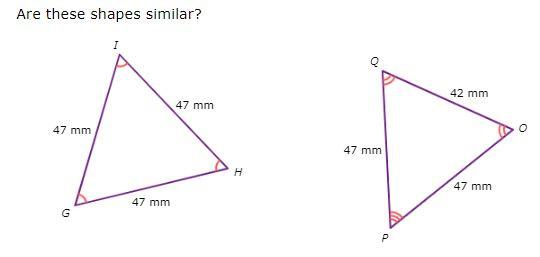 similar shapes