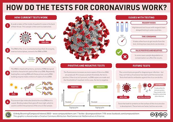 How-does-the-coronavirus-test-work_AndyB
