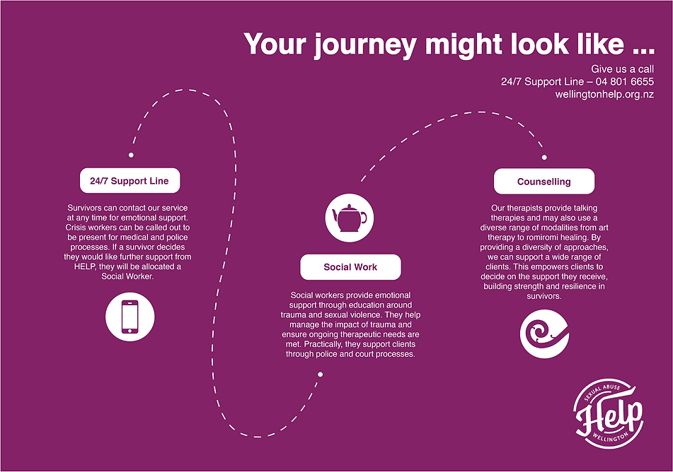 your_journey_might_look_like_infographic
