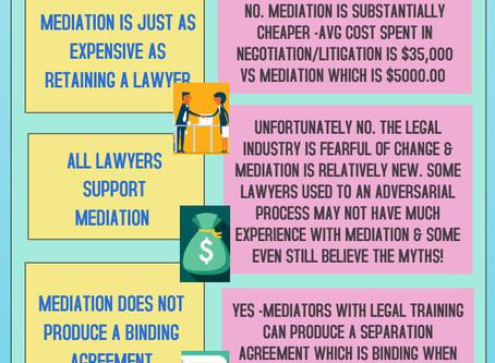 FACTS VS. MYTHS ABOUT FAMILY MEDIATION