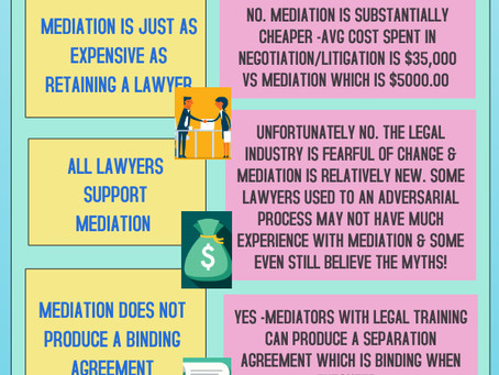 FACTS VS. MYTHS ABOUT FAMILY MEDIATION