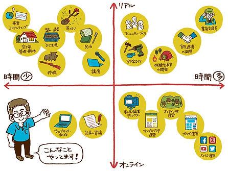 おしごとMap.jpg