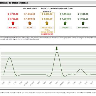 """El impacto en el precio del azúcar """"común tipo A"""", ante las nuevas normativas con el dólar."""