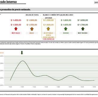 (Sigue!) El precio continúa a la baja y no se ve reducción de stock en el corto plazo