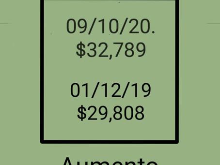 Aumento en el precio del Bioetanol