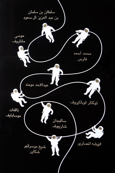 Muslim Astronauts