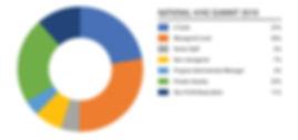 data-charts-2019_Summit.jpg