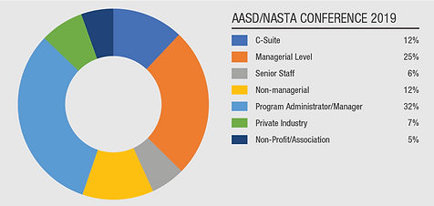 AASD:chart.png