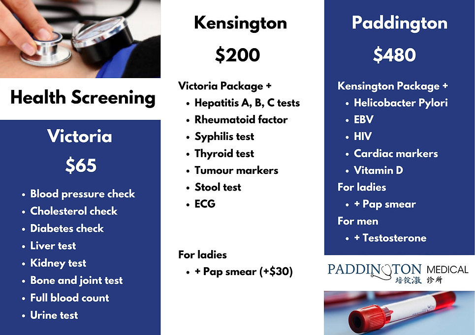 Paddington Medical Health Screening Pack