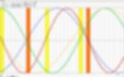 BIORHYTHM JUL 2019-EDITED FOR BLOG.jpg