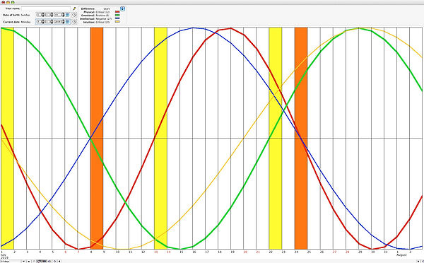 BIORHYTHM JUL 2019-EDITED FOR BLOG.jpg