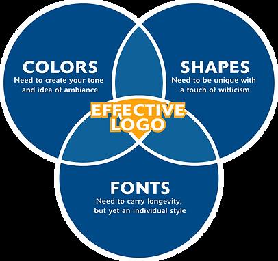 CLN effective logo.png