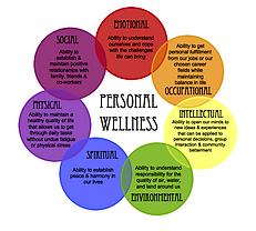 wellness_circle.png