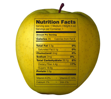 Understanding Food Labels (And What to Avoid for Heart Health)