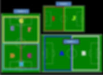 Training Allocation Field layout.JPG