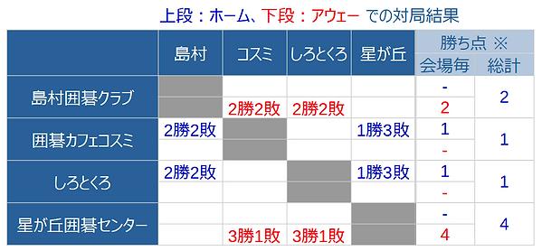 対抗戦リーグ_01.png