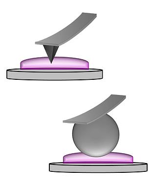 NanoIndentation_01.png