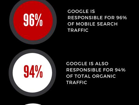 2020 Digital Marketing Statistics Inforgraphic