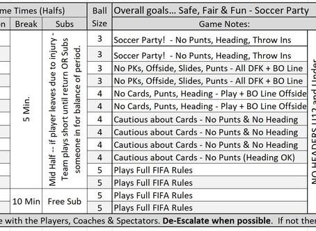 Region 87 Fall 2017 - Referee Took Kit