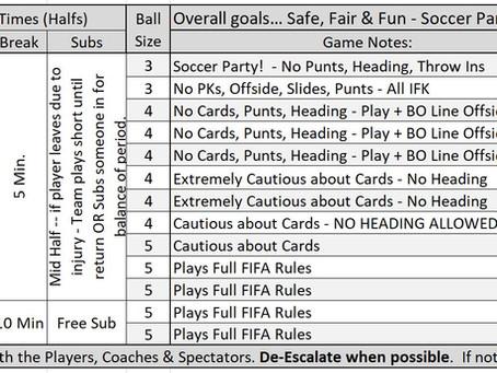 Region 87 Fall 8 Referee Took Kit