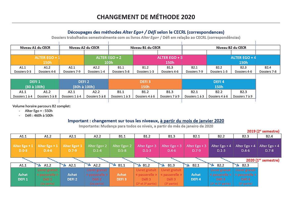 Changement_de_mhétode_2020_-Défi-04.jpg