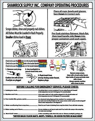 Operating Procedures (Sheet of 9)