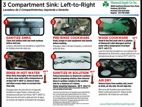 3 Compartment Sink Instructions (Sheet of 6)