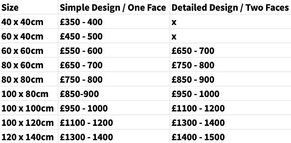 Commission Pricing May 2021.png
