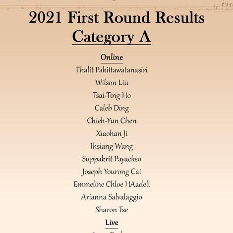 elevato 2021 results A.jpg
