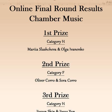 Final Round Online Results F G H.jpg