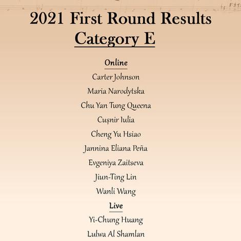 elevato 2021 results E.jpg