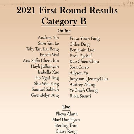 elevato 2021 results B.jpg