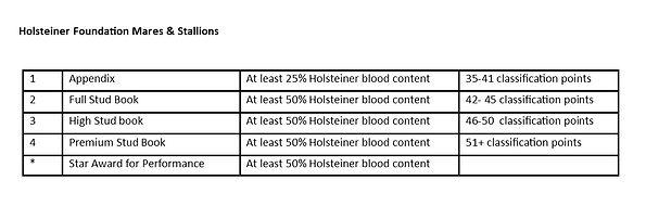 Studbook info table 1.jpg