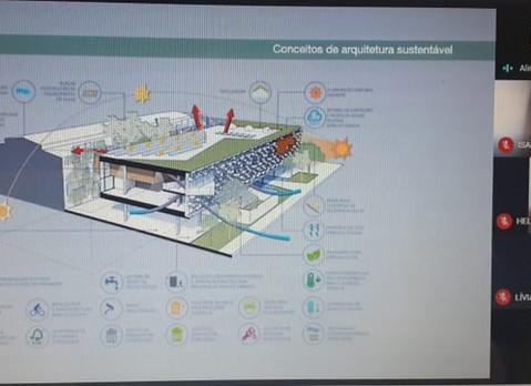 Estudos sobre as ODS e as Casas Sustentáveis